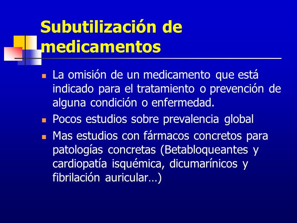 La omisión de un medicamento que está indicado para el tratamiento o prevención de alguna condición o enfermedad. Pocos estudios sobre prevalencia glo