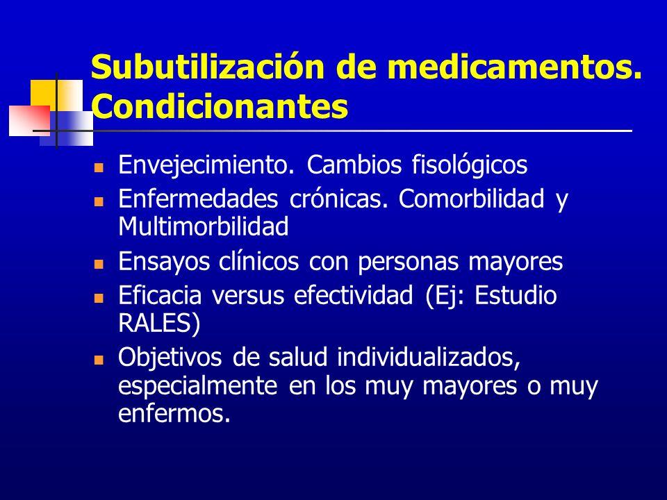 Subutilización de medicamentos. Condicionantes Envejecimiento. Cambios fisológicos Enfermedades crónicas. Comorbilidad y Multimorbilidad Ensayos clíni