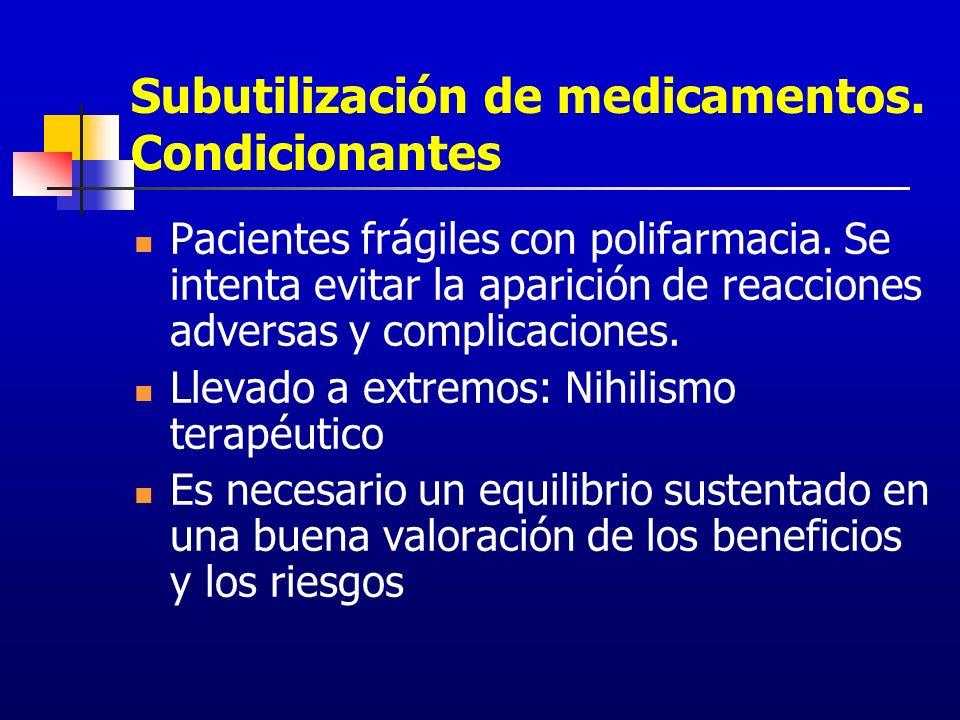 Subutilización de medicamentos. Condicionantes Pacientes frágiles con polifarmacia. Se intenta evitar la aparición de reacciones adversas y complicaci