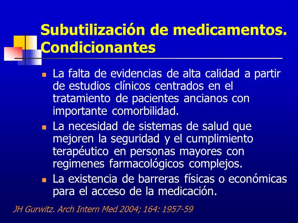 Subutilización de medicamentos. Condicionantes La falta de evidencias de alta calidad a partir de estudios clínicos centrados en el tratamiento de pac