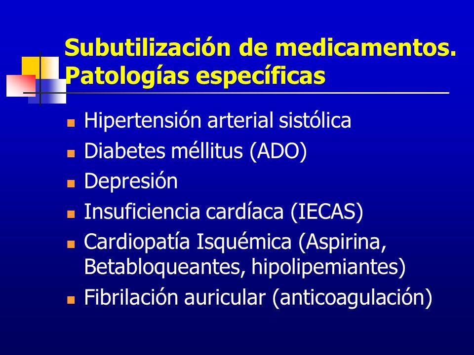 Subutilización de medicamentos. Patologías específicas Hipertensión arterial sistólica Diabetes méllitus (ADO) Depresión Insuficiencia cardíaca (IECAS