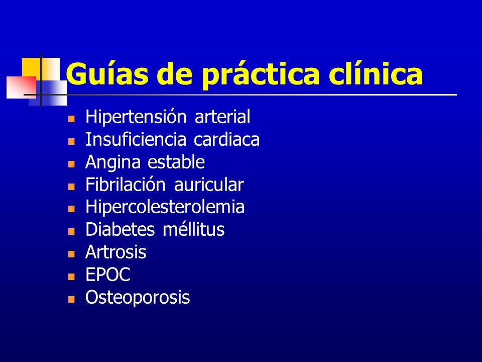Guías de práctica clínica Hipertensión arterial Insuficiencia cardiaca Angina estable Fibrilación auricular Hipercolesterolemia Diabetes méllitus Artr