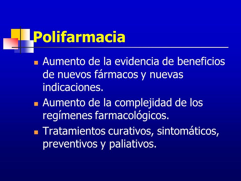 Polifarmacia Aumento de la evidencia de beneficios de nuevos fármacos y nuevas indicaciones. Aumento de la complejidad de los regímenes farmacológicos
