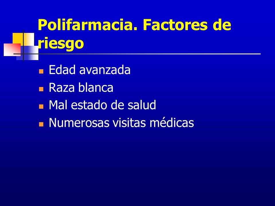 Polifarmacia. Factores de riesgo Edad avanzada Raza blanca Mal estado de salud Numerosas visitas médicas