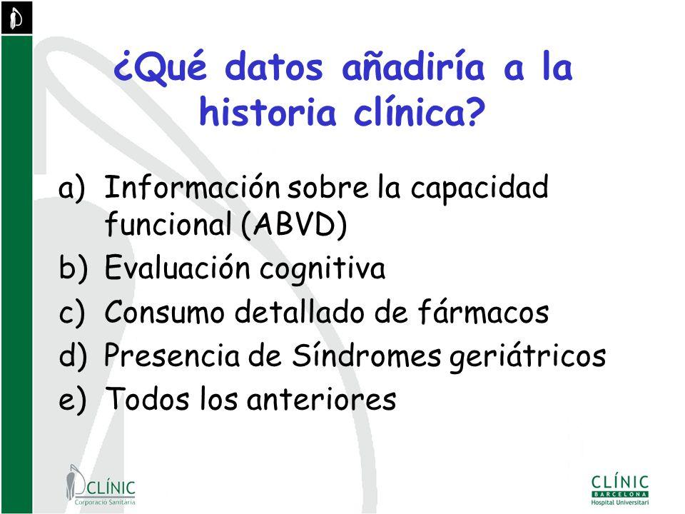 ¿Qué datos añadiría a la historia clínica.