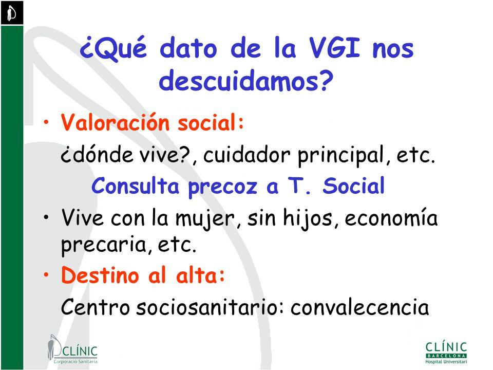 ¿Qué dato de la VGI nos descuidamos.Valoración social: ¿dónde vive?, cuidador principal, etc.