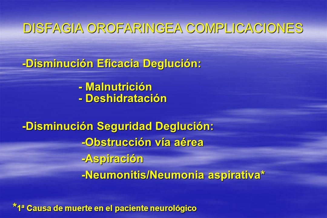 DISFAGIA OROFARINGEA COMPLICACIONES -Disminución Eficacia Deglución: -Disminución Eficacia Deglución: - Malnutrición - Malnutrición - Deshidratación -
