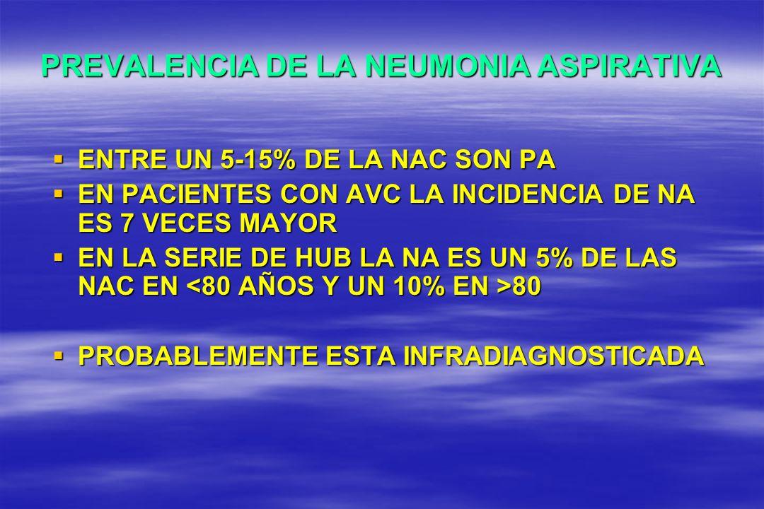 PREVALENCIA DE LA NEUMONIA ASPIRATIVA ENTRE UN 5-15% DE LA NAC SON PA ENTRE UN 5-15% DE LA NAC SON PA EN PACIENTES CON AVC LA INCIDENCIA DE NA ES 7 VE