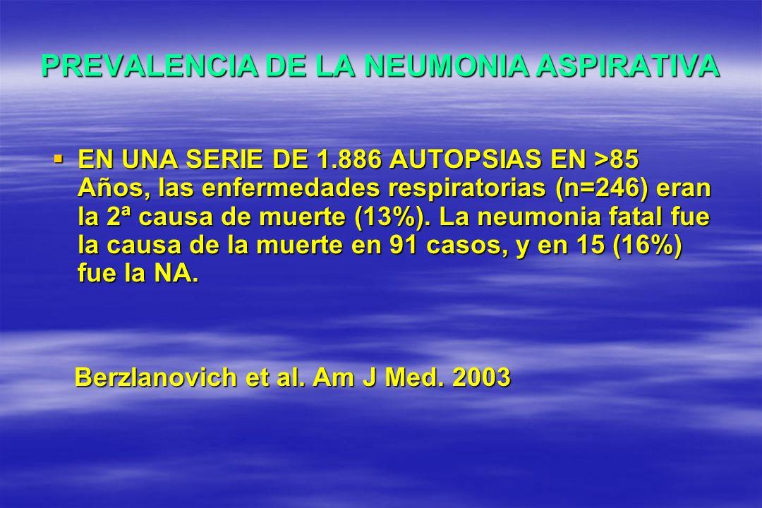 PREVALENCIA DE LA NEUMONIA ASPIRATIVA EN UNA SERIE DE 1.886 AUTOPSIAS EN >85 Años, las enfermedades respiratorias (n=246) eran la 2ª causa de muerte (