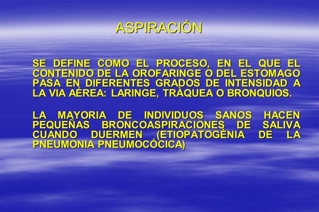 ASPIRACIÓN SE DEFINE COMO EL PROCESO, EN EL QUE EL CONTENIDO DE LA OROFARINGE O DEL ESTOMAGO PASA EN DIFERENTES GRADOS DE INTENSIDAD A LA VIA AÉREA: L