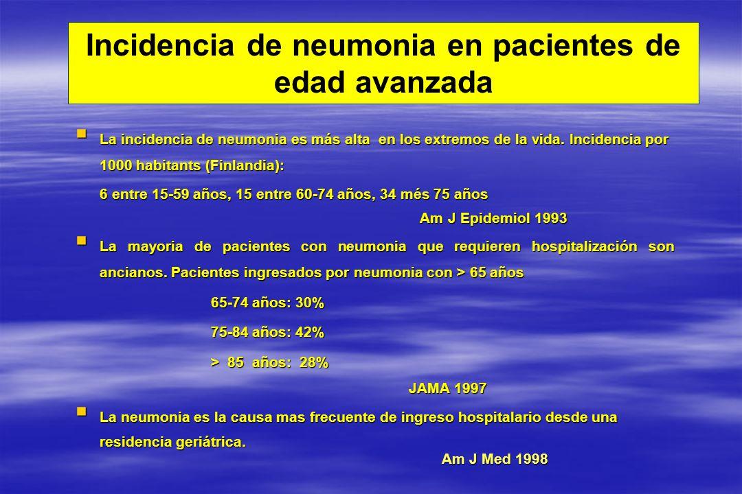 La incidencia de neumonia es más alta en los extremos de la vida. Incidencia por 1000 habitants (Finlandia): La incidencia de neumonia es más alta en