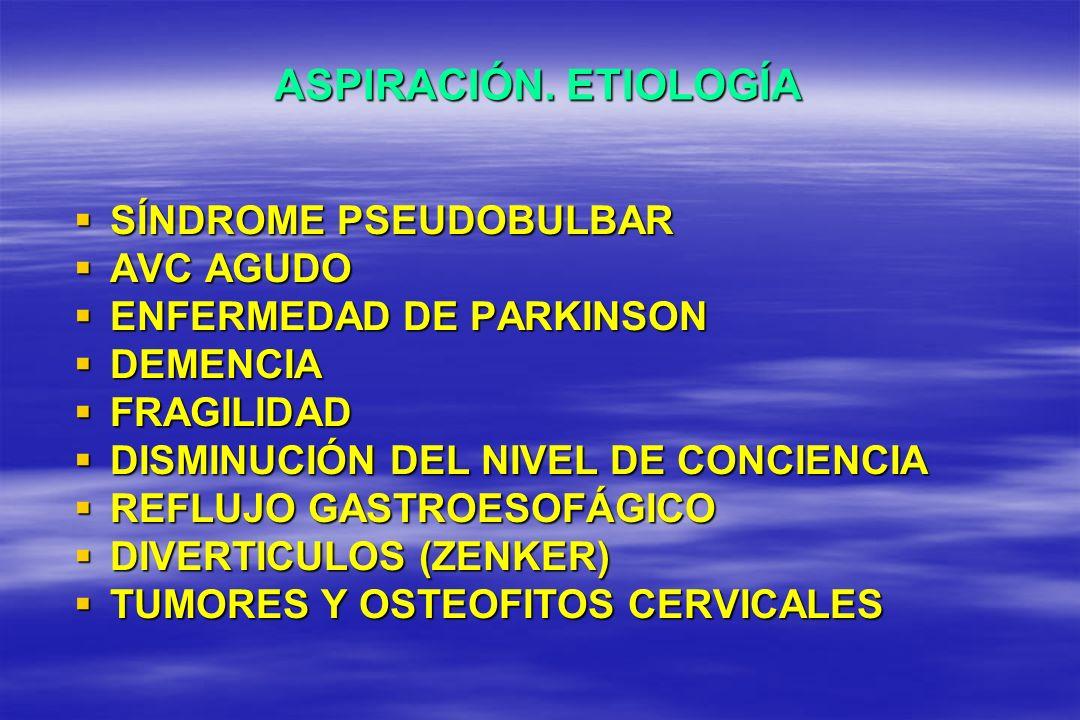 ASPIRACIÓN. ETIOLOGÍA SÍNDROME PSEUDOBULBAR SÍNDROME PSEUDOBULBAR AVC AGUDO AVC AGUDO ENFERMEDAD DE PARKINSON ENFERMEDAD DE PARKINSON DEMENCIA DEMENCI