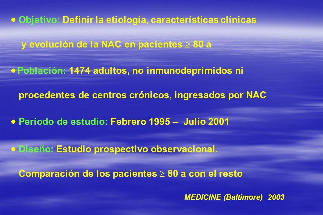 Objetivo: Definir la etiología, características clínicas y evolución de la NAC en pacientes 80 a Población: 1474 adultos, no inmunodeprimidos ni proce