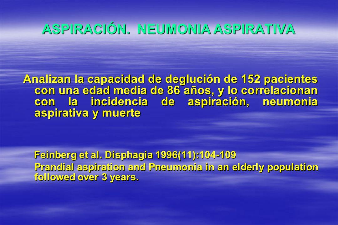 ASPIRACIÓN. NEUMONIA ASPIRATIVA Analizan la capacidad de deglución de 152 pacientes con una edad media de 86 años, y lo correlacionan con la incidenci