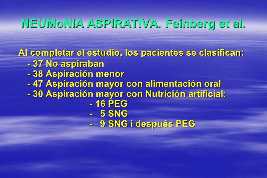 NEUMoNIA ASPIRATIVA. Feinberg et al. Al completar el estudio, los pacientes se clasifican: - 37 No aspiraban - 38 Aspiración menor - 47 Aspiración may
