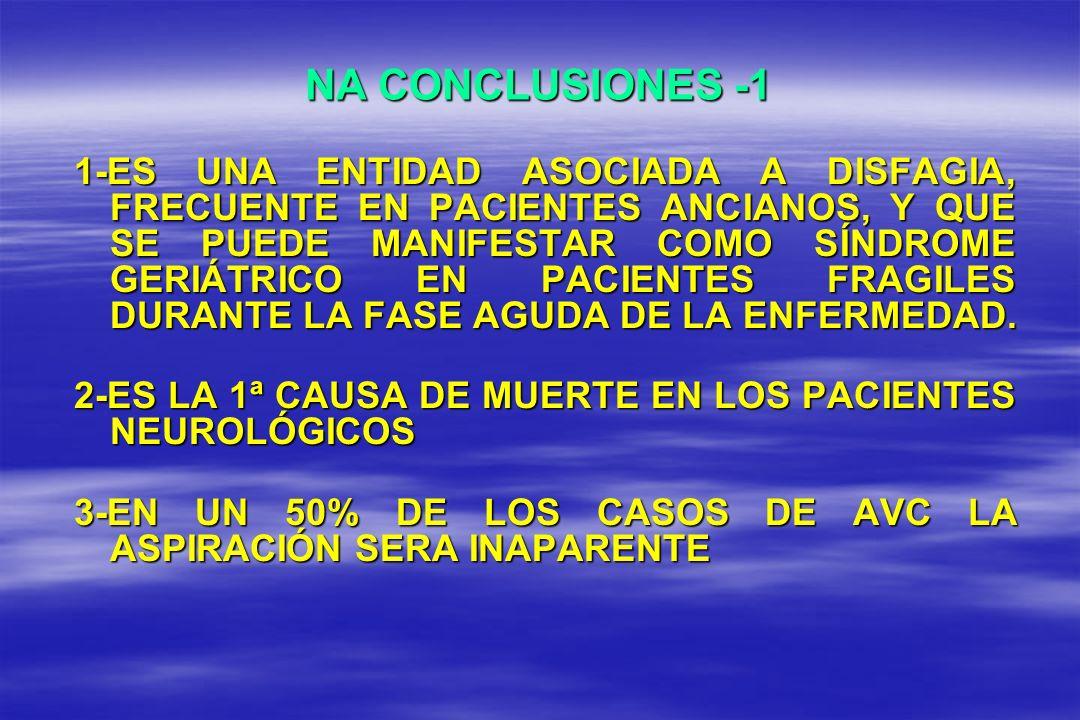 NA CONCLUSIONES -1 1-ES UNA ENTIDAD ASOCIADA A DISFAGIA, FRECUENTE EN PACIENTES ANCIANOS, Y QUE SE PUEDE MANIFESTAR COMO SÍNDROME GERIÁTRICO EN PACIEN