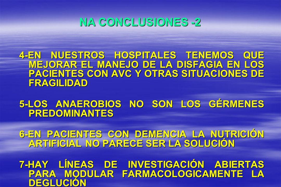 NA CONCLUSIONES -2 4-EN NUESTROS HOSPITALES TENEMOS QUE MEJORAR EL MANEJO DE LA DISFAGIA EN LOS PACIENTES CON AVC Y OTRAS SITUACIONES DE FRAGILIDAD 5-