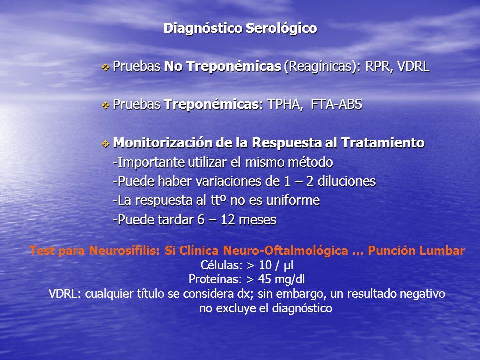 Manifestaciones Neurológicas Presentación desde varias semanas hasta 25 años después de la Infección Primaria Infección Primaria No se recomienda real