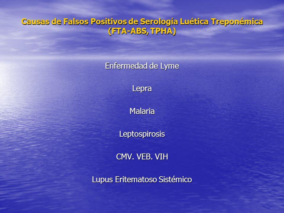 Causas de Falsos Positivos de Serología Luética No Treponémica (RPR, VDRL) Neumococo. Escarlatina TBC. Lepra. Malaria Linfogranuloma Venéreo. Chancroi