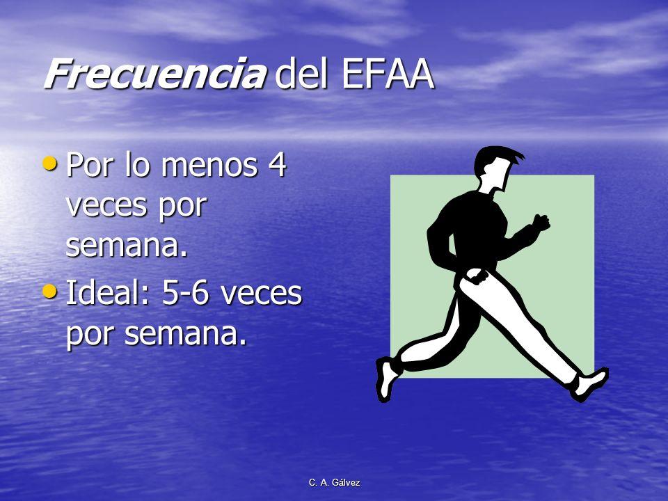 C. A. Gálvez Condiciones para que el EFAA produzca endorfinas Frecuencia Frecuencia Duración Duración Intensidad Intensidad