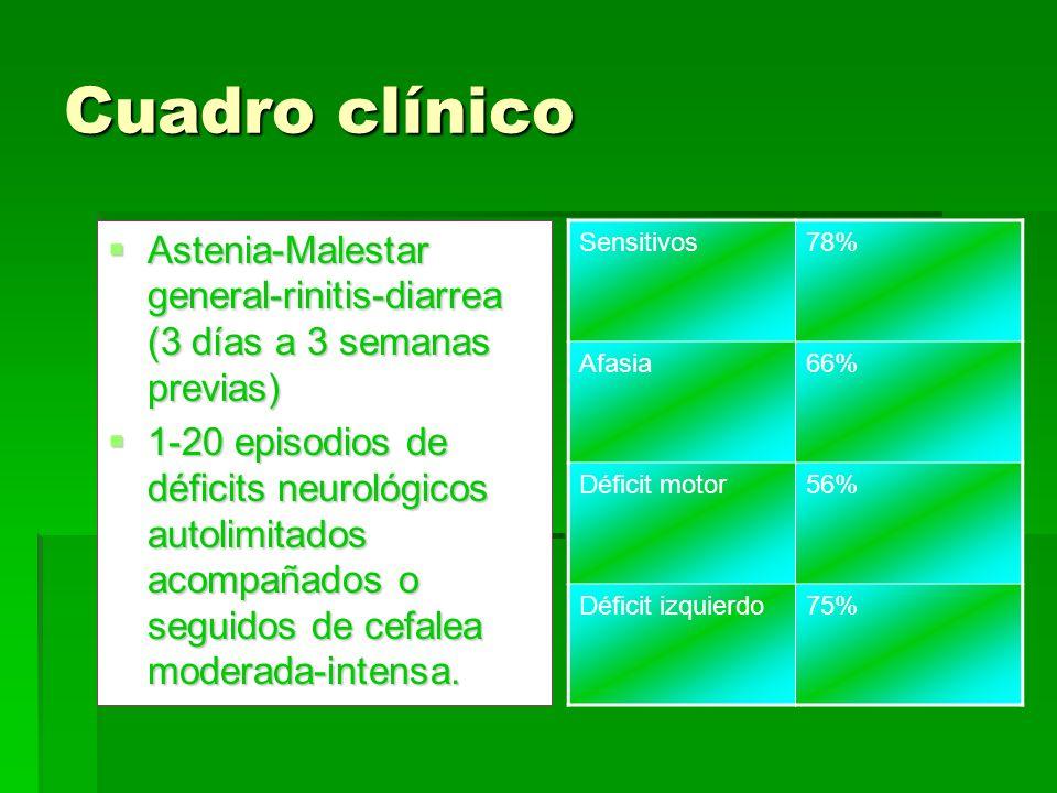 Cuadro clínico Astenia-Malestar general-rinitis-diarrea (3 días a 3 semanas previas) Astenia-Malestar general-rinitis-diarrea (3 días a 3 semanas prev