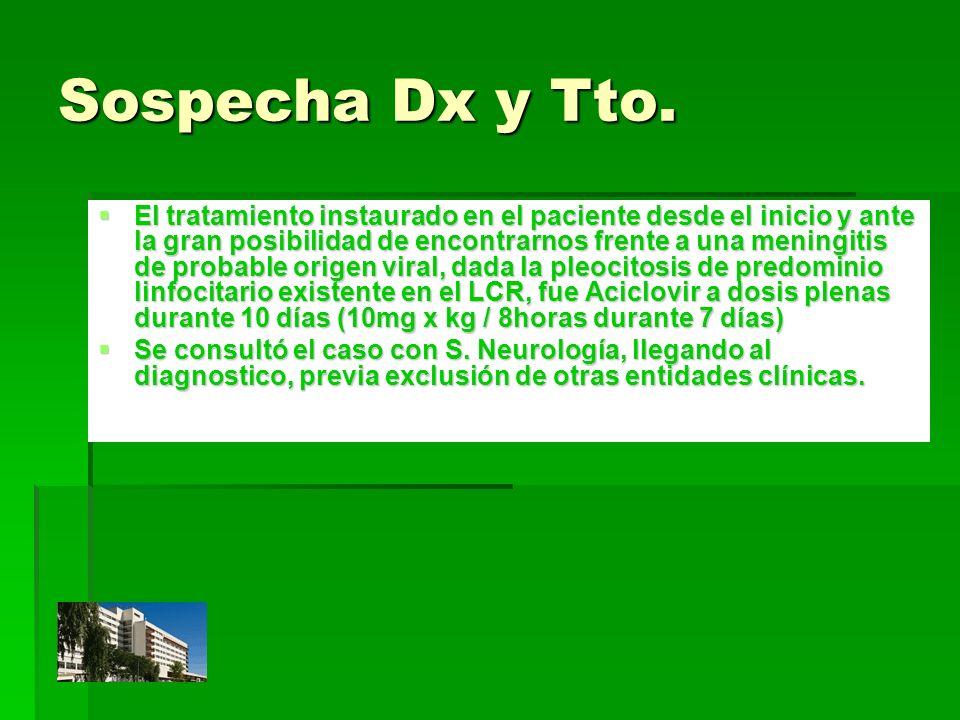 Sospecha Dx y Tto. El tratamiento instaurado en el paciente desde el inicio y ante la gran posibilidad de encontrarnos frente a una meningitis de prob