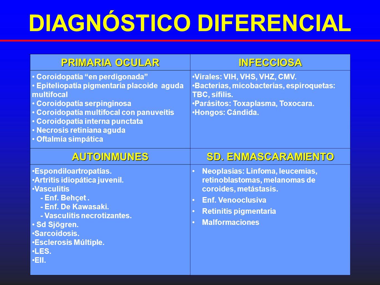 DIAGNÓSTICO DIFERENCIAL PRIMARIA OCULAR INFECCIOSA Coroidopatía en perdigonada Epiteliopatía pigmentaria placoide aguda multifocal Coroidopatía serpin