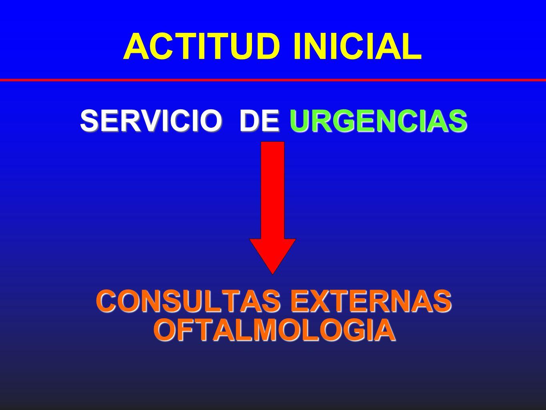 ACTITUD INICIAL SERVICIO DE URGENCIAS CONSULTAS EXTERNAS OFTALMOLOGIA