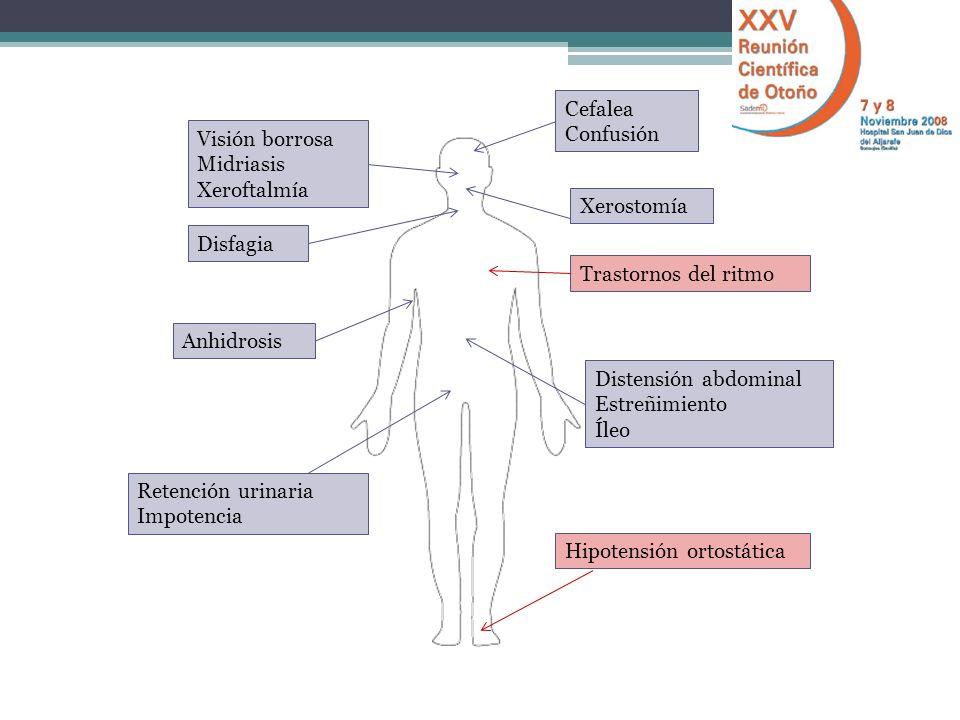 Cefalea Confusión Visión borrosa Midriasis Xeroftalmía Xerostomía Anhidrosis Distensión abdominal Estreñimiento Íleo Retención urinaria Impotencia Tra