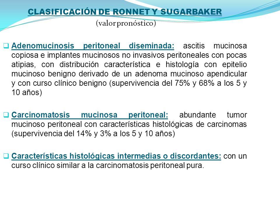 CLÍNICA Distensión y dolor abdominal con tiempo medio de unos 2-3 meses (23%), apendicitis (27%), hernia(14%).