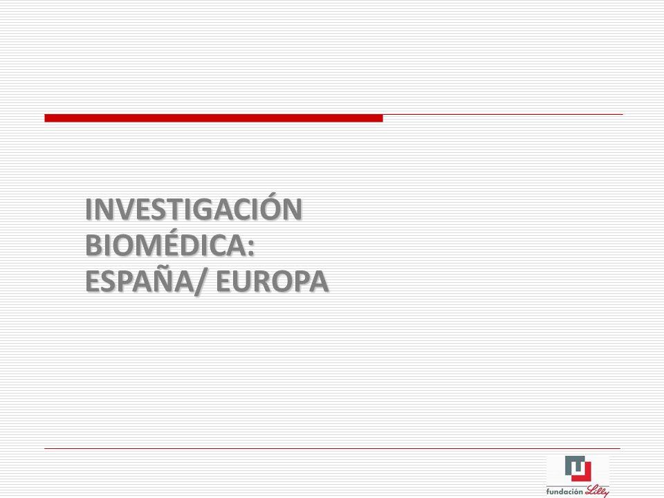 INVESTIGACIÓN BIOMÉDICA: ESPAÑA/ EUROPA
