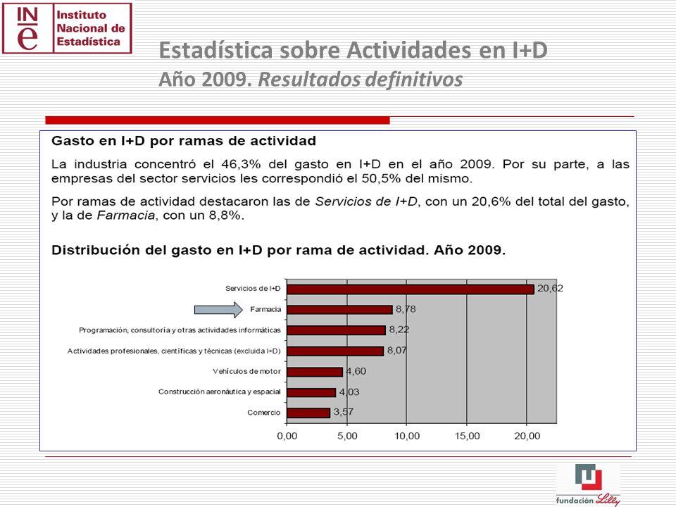 Estadística sobre Actividades en I+D Año 2009. Resultados definitivos