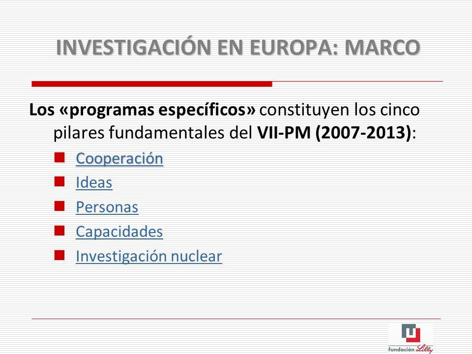Los «programas específicos» constituyen los cinco pilares fundamentales del VII-PM (2007-2013): Cooperación Cooperación Cooperación Ideas Personas Cap