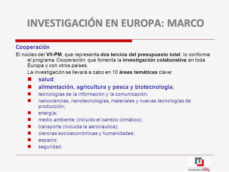 Cooperación El núcleo del VII-PM, que representa dos tercios del presupuesto total, lo conforma el programa Cooperación, que fomenta la investigación