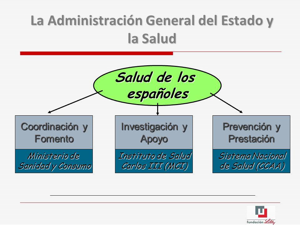La Administración General del Estado y la Salud Salud de los españoles Prevención y Prestación Sistema Nacional de Salud (CCAA) Investigación y Invest