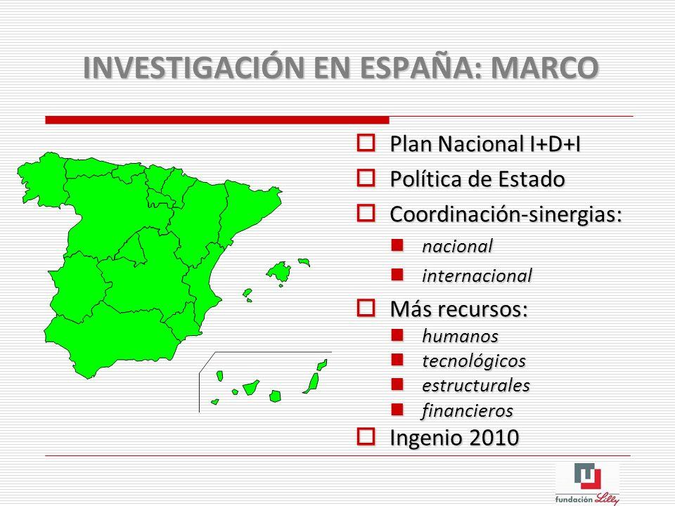 Plan Nacional I+D+I Plan Nacional I+D+I Política de Estado Política de Estado Coordinación-sinergias: Coordinación-sinergias: nacional nacional intern