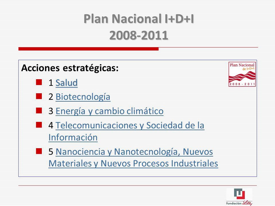 Acciones estratégicas: Salud Salud 1 SaludSalud 2 BiotecnologíaBiotecnología 3 Energía y cambio climáticoEnergía y cambio climático 4 Telecomunicacion