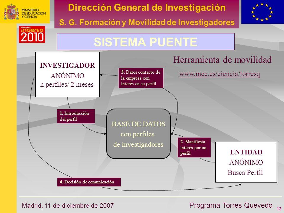 12 Dirección General de Investigación S. G. Formación y Movilidad de Investigadores Programa Torres Quevedo Madrid, 11 de diciembre de 2007 SISTEMA PU