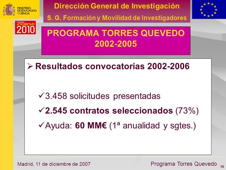 19 Dirección General de Investigación S. G. Formación y Movilidad de Investigadores Programa Torres Quevedo Madrid, 11 de diciembre de 2007 PROGRAMA T