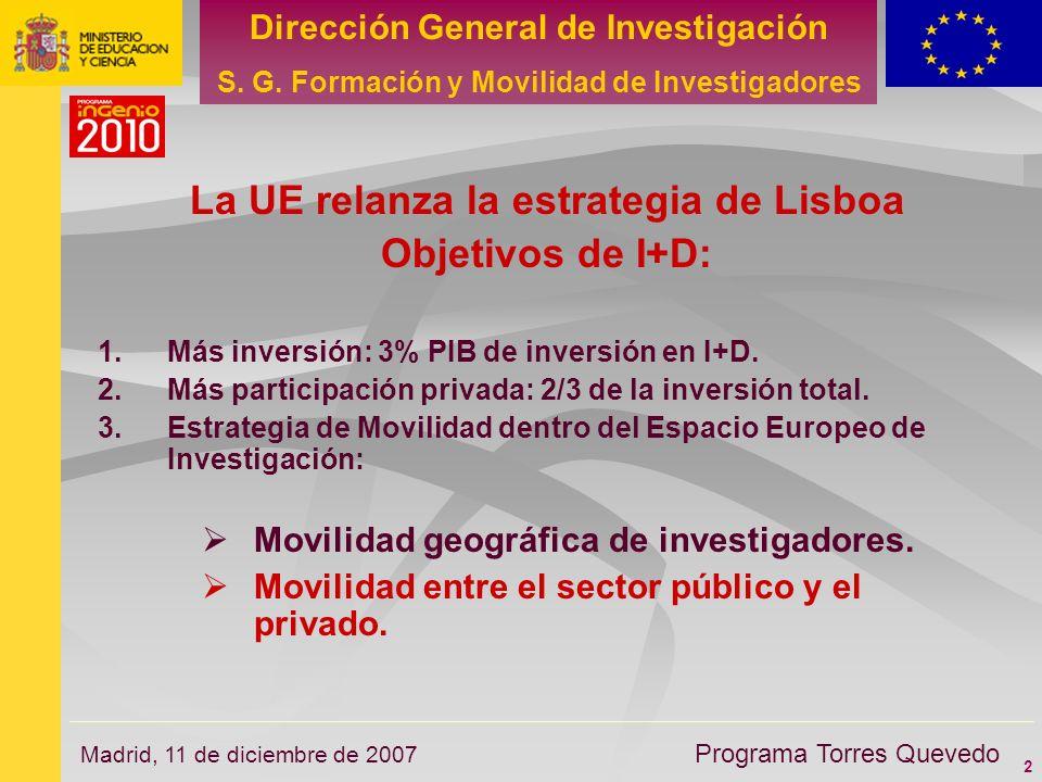 2 Dirección General de Investigación S. G. Formación y Movilidad de Investigadores Programa Torres Quevedo Madrid, 11 de diciembre de 2007 La UE relan