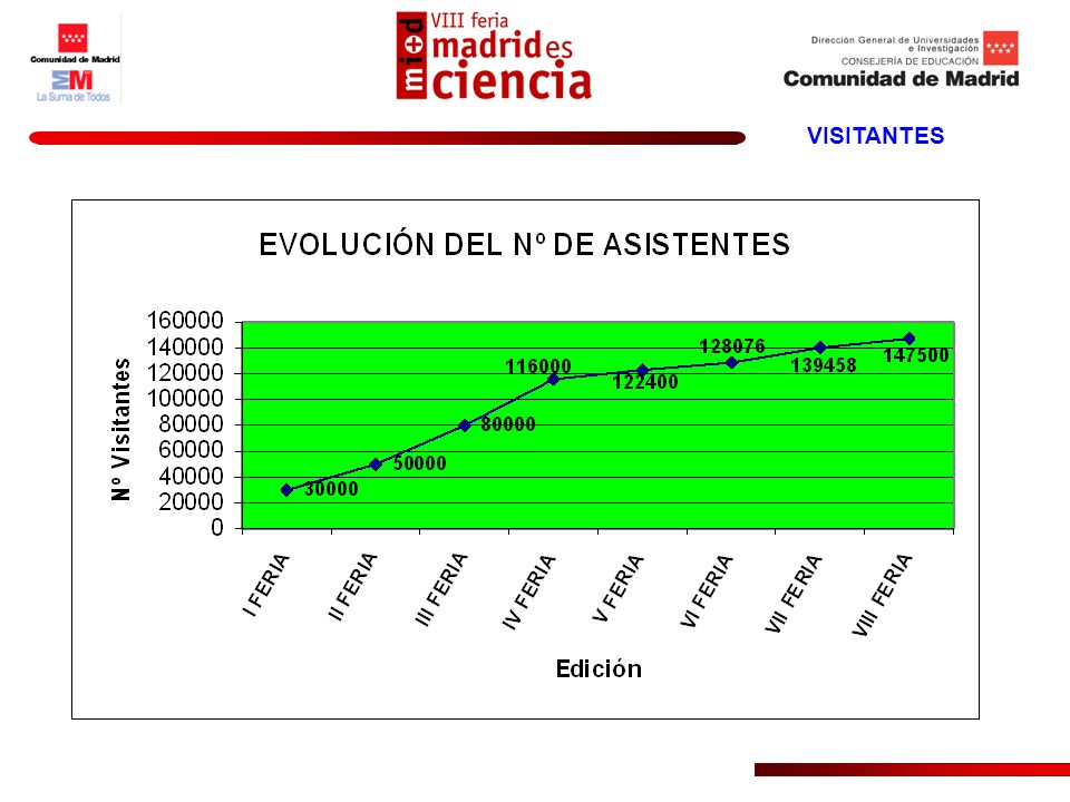 CENTROS EDUCATIVOS 6.G6.16.26.36.4 N 3748 47 Md.5,435,335,525,545,11 Mo 66665 D.T.