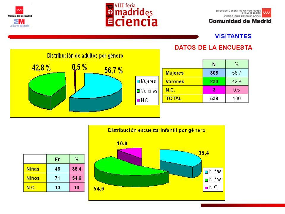 CENTROS EDUCATIVOS 9.G9.19.29.3 N2747 41 Md.3,703,773,094,32 Mo4435 D.T.1,201,291,331,29 C.V.32,534,243,230,0 9.G: Incentivos para el alumnado.