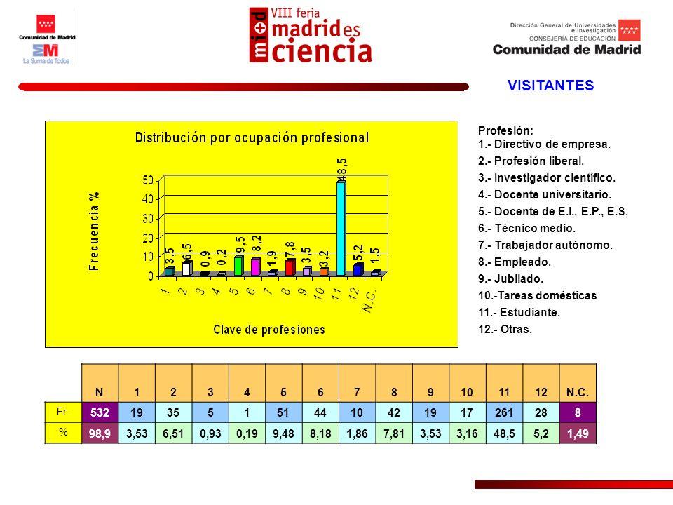 CENTROS EDUCATIVOS 1.G: Grado de satisfacción global.
