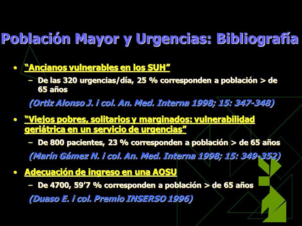 Población Mayor y Urgencias: Bibliografía Ancianos vulnerables en los SUHAncianos vulnerables en los SUH –De las 320 urgencias/día, 25 % corresponden