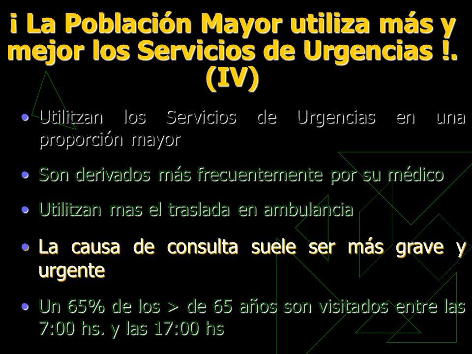 ¡ La Población Mayor utiliza más y mejor los Servicios de Urgencias !. (IV) Utilitzan los Servicios de Urgencias en una proporción mayorUtilitzan los