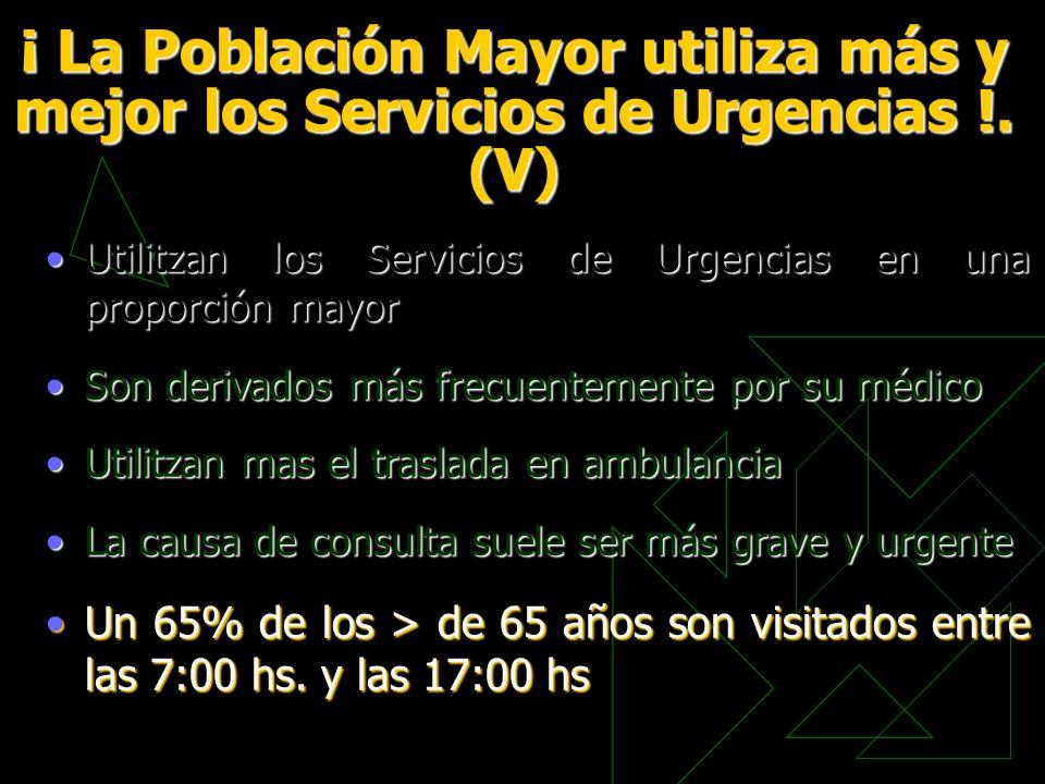 ¡ La Población Mayor utiliza más y mejor los Servicios de Urgencias !. (V) Utilitzan los Servicios de Urgencias en una proporción mayorUtilitzan los S