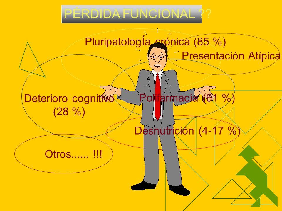 PluripatologÍa crónica (85 %) Presentación Atípica PÉRDIDA FUNCIONAL ?? Otros...... !!! Desnutrición (4-17 %) Polifarmacia (61 %) Deterioro cognitivo