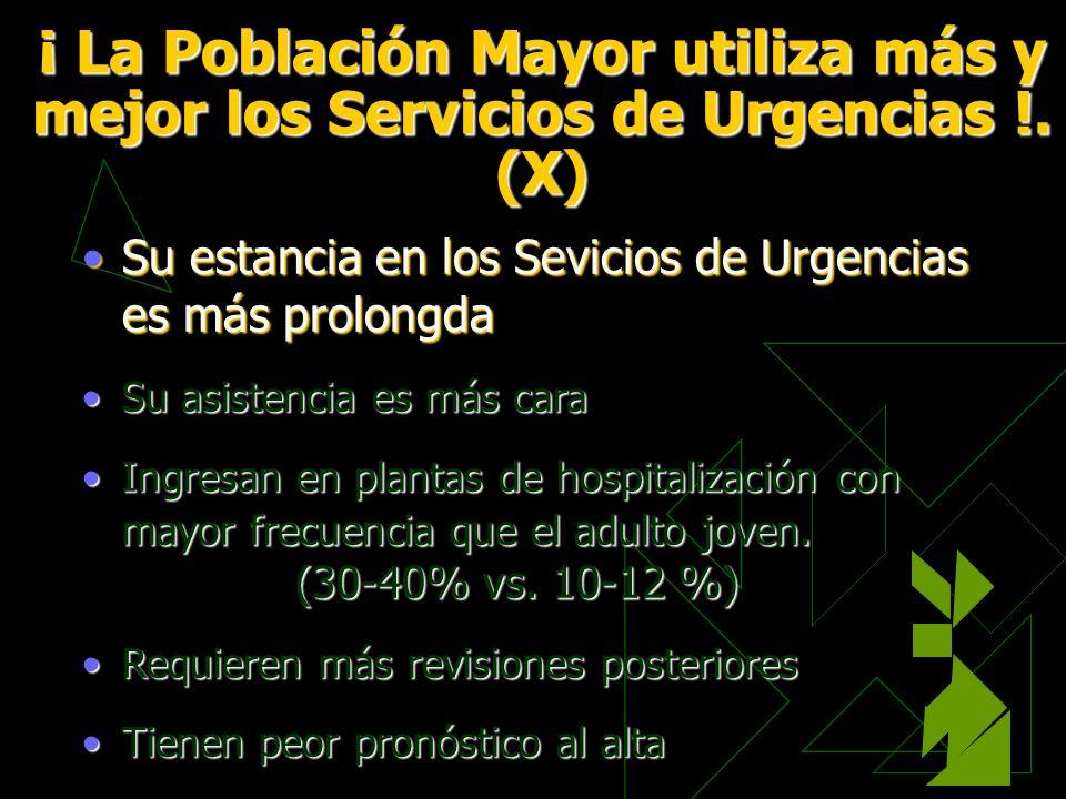 Su estancia en los Sevicios de Urgencias es más prolongdaSu estancia en los Sevicios de Urgencias es más prolongda Su asistencia es más caraSu asisten