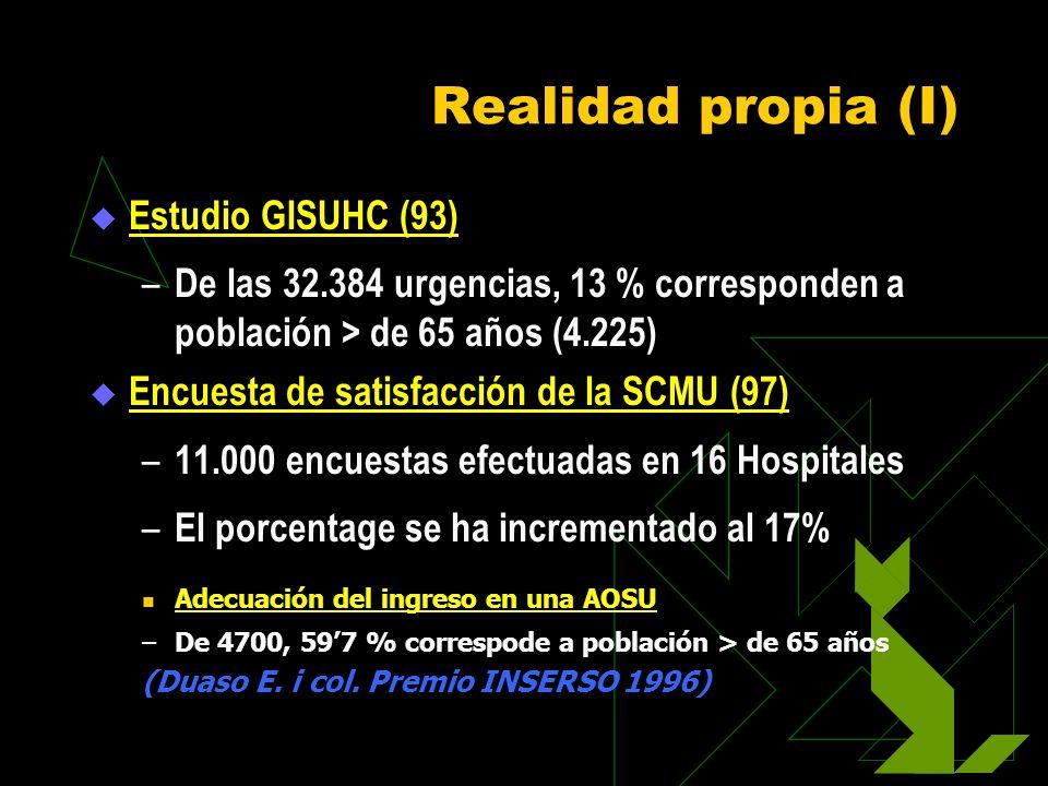 Realidad propia (I) Estudio GISUHC (93) – De las 32.384 urgencias, 13 % corresponden a población > de 65 años (4.225) Encuesta de satisfacción de la S