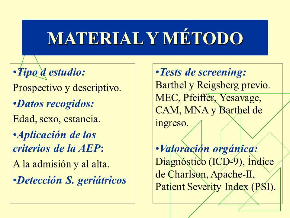 MATERIAL Y MÉTODO Tipo d estudio: Prospectivo y descriptivo. Datos recogidos: Edad, sexo, estancia. Aplicación de los criterios de la AEP: A la admisi